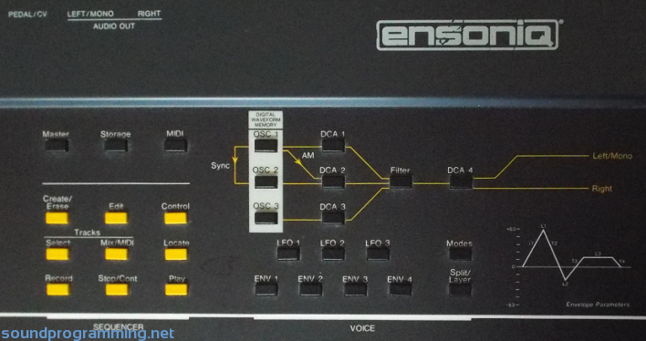 Ensoniq ESQ-1 Panel Right Side