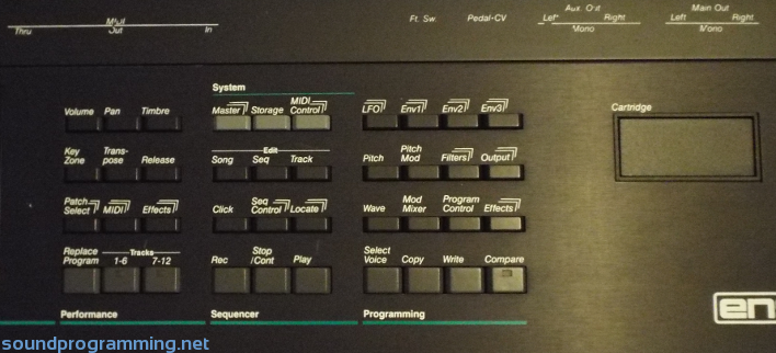 Ensoniq VFX-SD Panel Right Side