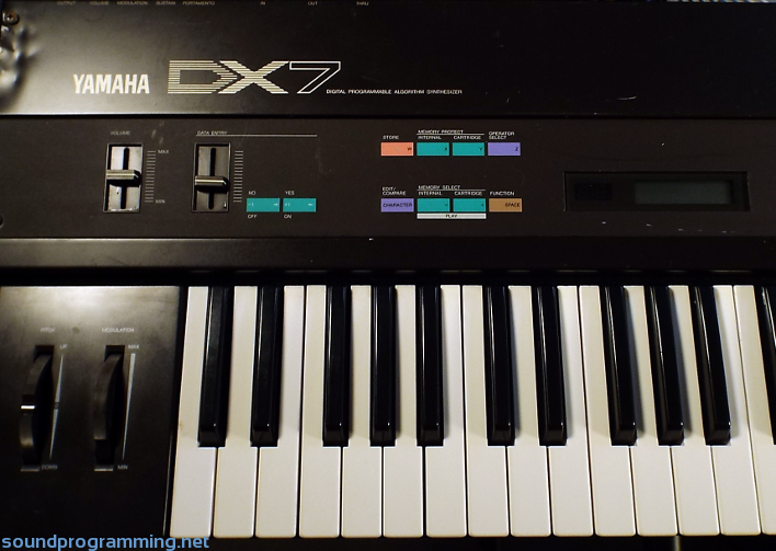 Yamaha DX7 Left Side