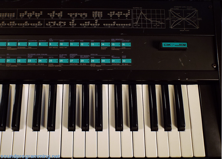 Yamaha DX7 Right Side